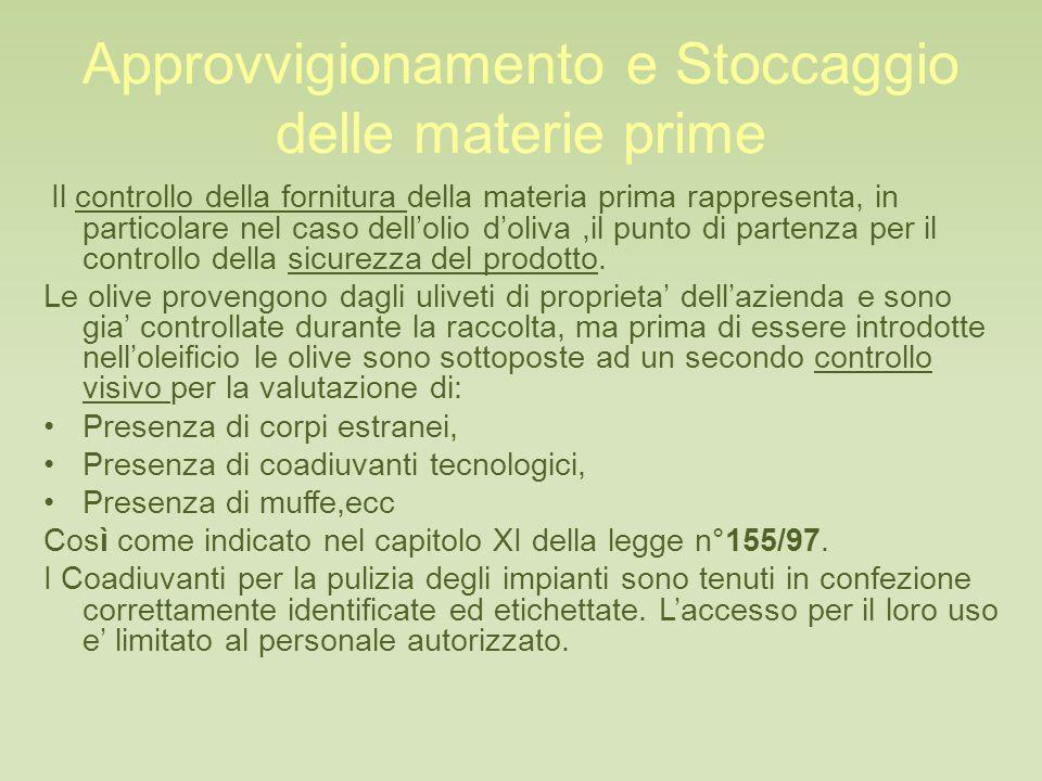 Approvvigionamento e Stoccaggio delle materie prime