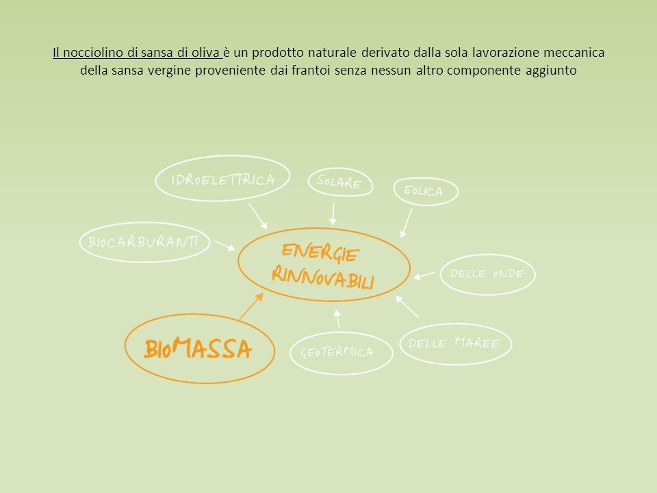 Il nocciolino di sansa di oliva è un prodotto naturale derivato dalla sola lavorazione meccanica della sansa vergine proveniente dai frantoi senza nessun altro componente aggiunto