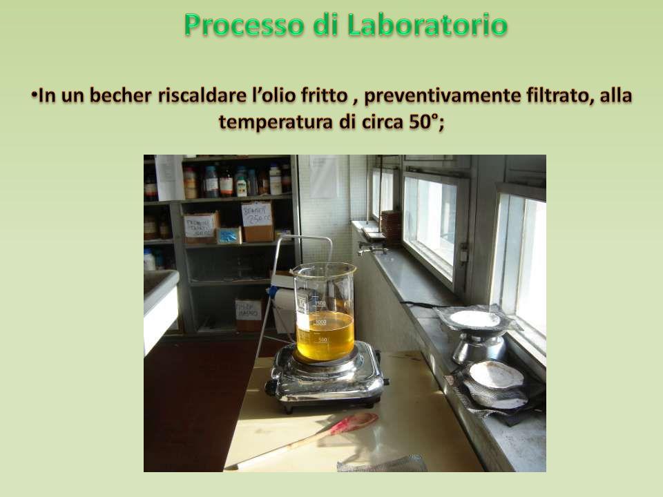 Processo di Laboratorio