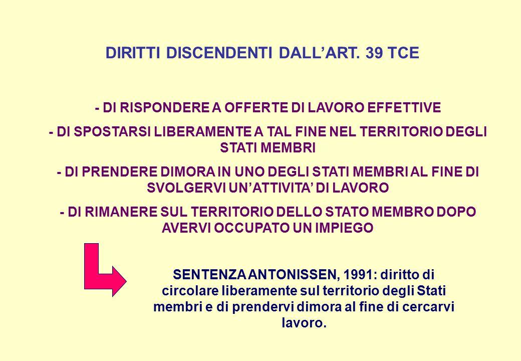 DIRITTI DISCENDENTI DALL'ART. 39 TCE