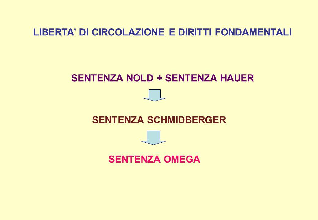 LIBERTA' DI CIRCOLAZIONE E DIRITTI FONDAMENTALI