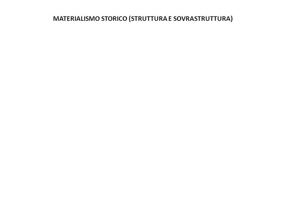 MATERIALISMO STORICO (STRUTTURA E SOVRASTRUTTURA)