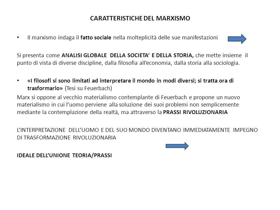 CARATTERISTICHE DEL MARXISMO
