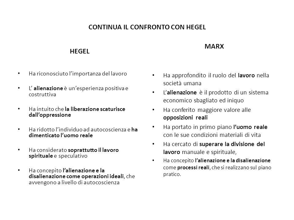 CONTINUA IL CONFRONTO CON HEGEL