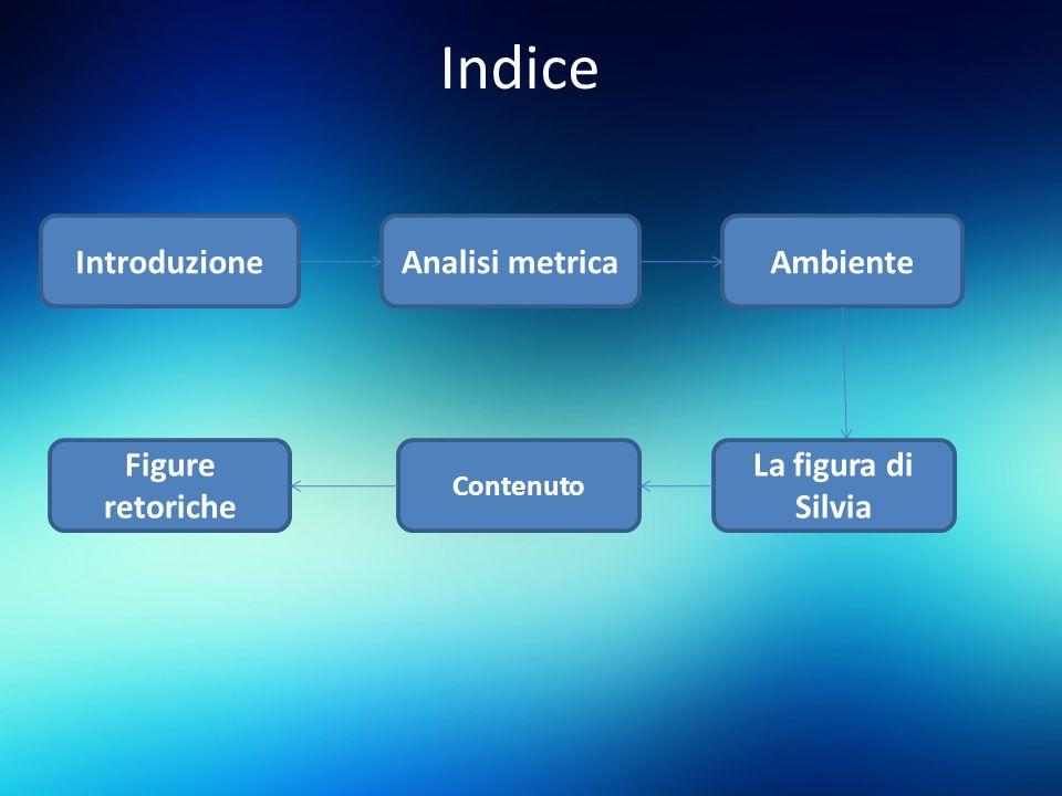 Indice Introduzione Analisi metrica Ambiente Figure retoriche