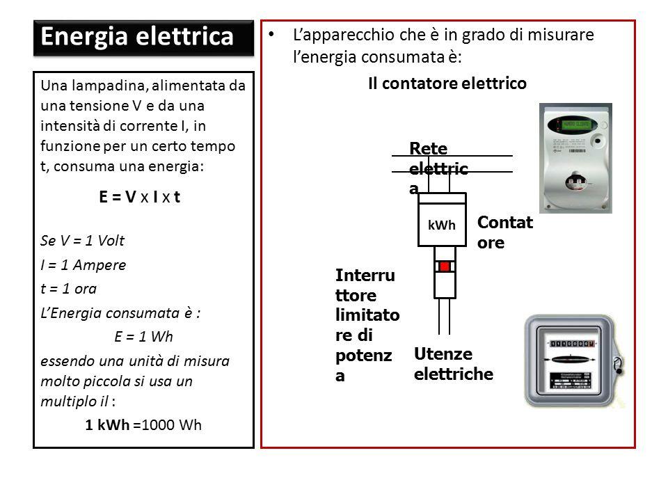 Il contatore elettrico
