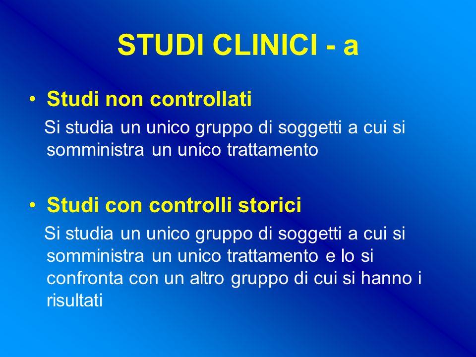 STUDI CLINICI - a Studi non controllati Studi con controlli storici