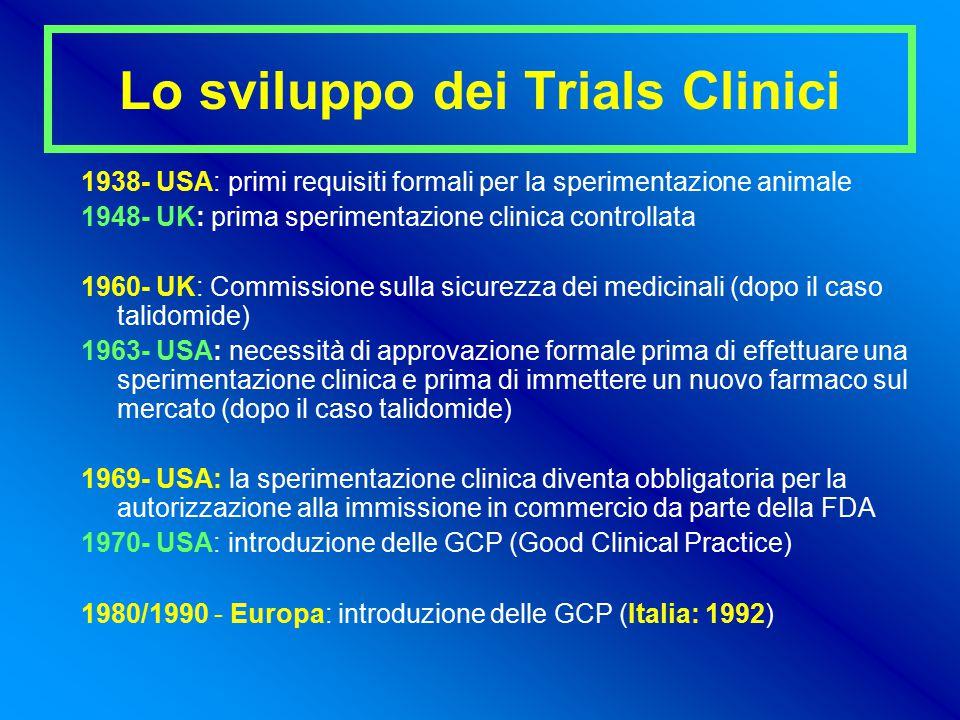 Lo sviluppo dei Trials Clinici