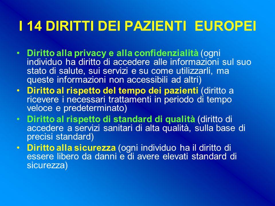 I 14 DIRITTI DEI PAZIENTI EUROPEI