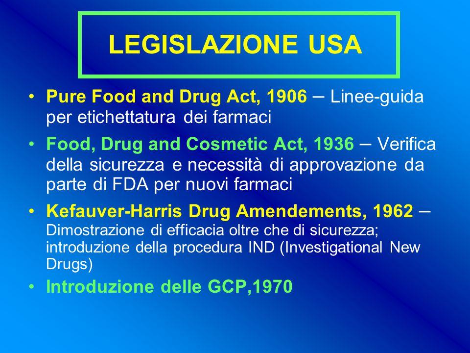 LEGISLAZIONE USA Pure Food and Drug Act, 1906 – Linee-guida per etichettatura dei farmaci.