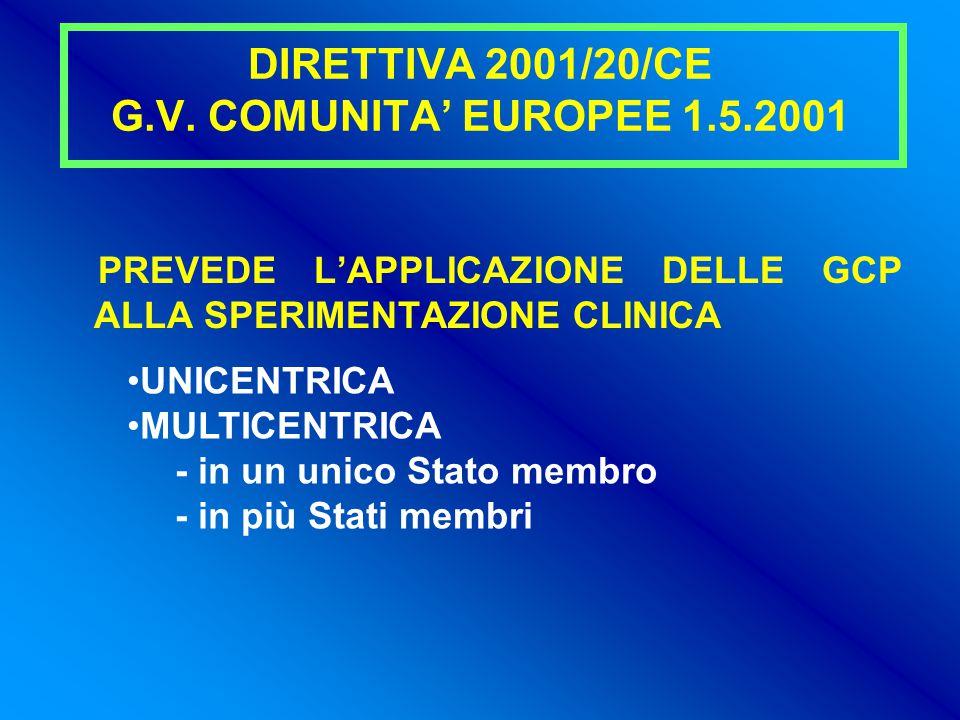 DIRETTIVA 2001/20/CE G.V. COMUNITA' EUROPEE 1.5.2001