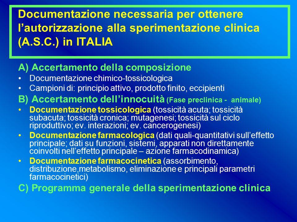 Documentazione necessaria per ottenere l'autorizzazione alla sperimentazione clinica (A.S.C.) in ITALIA