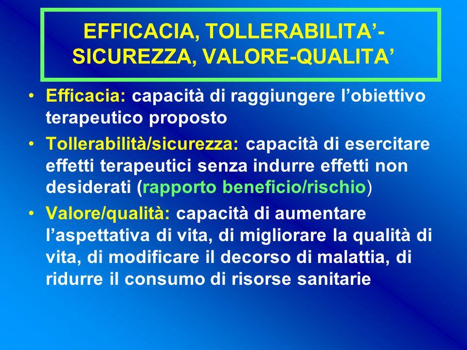 EFFICACIA, TOLLERABILITA'-SICUREZZA, VALORE-QUALITA'