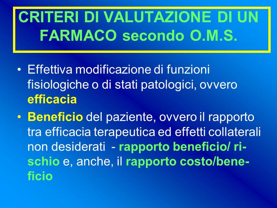 CRITERI DI VALUTAZIONE DI UN FARMACO secondo O.M.S.
