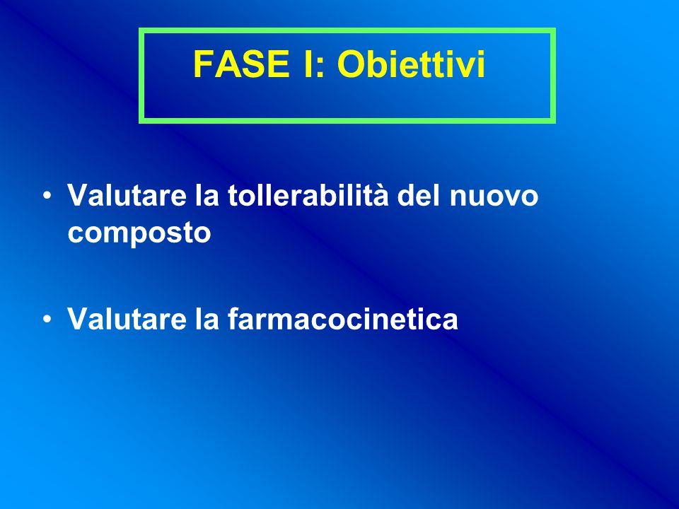 FASE I: Obiettivi Valutare la tollerabilità del nuovo composto