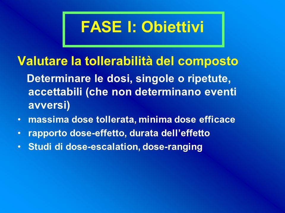 FASE I: Obiettivi Valutare la tollerabilità del composto