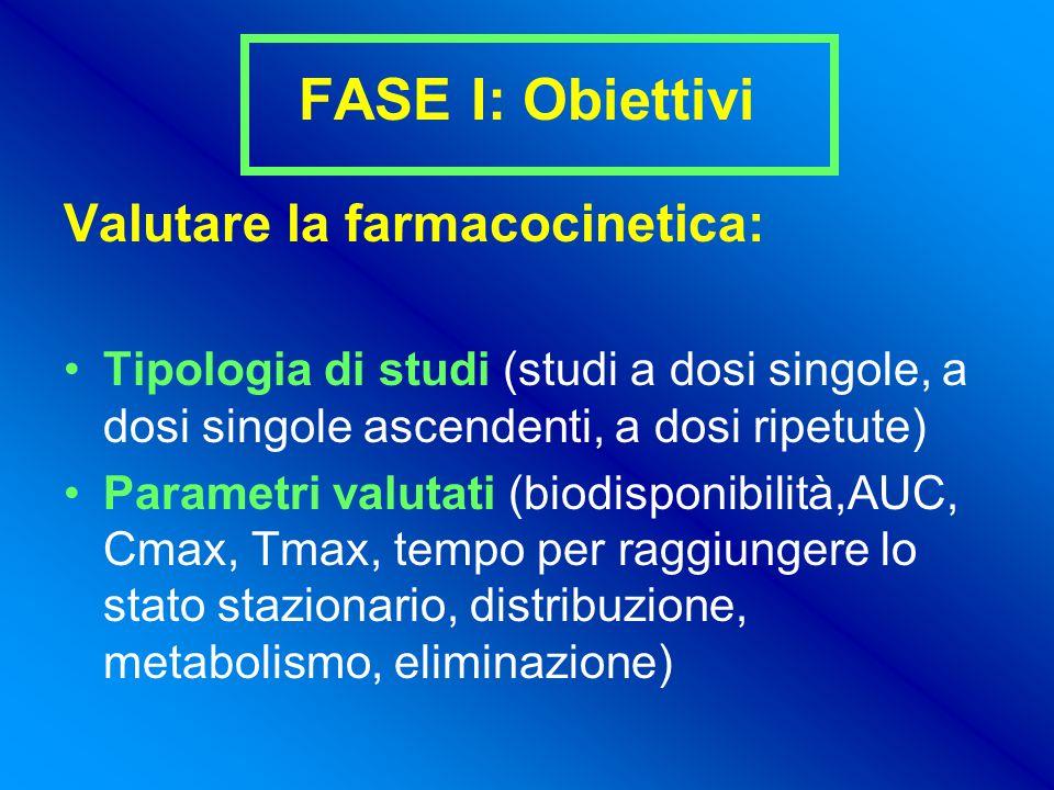 FASE I: Obiettivi Valutare la farmacocinetica: