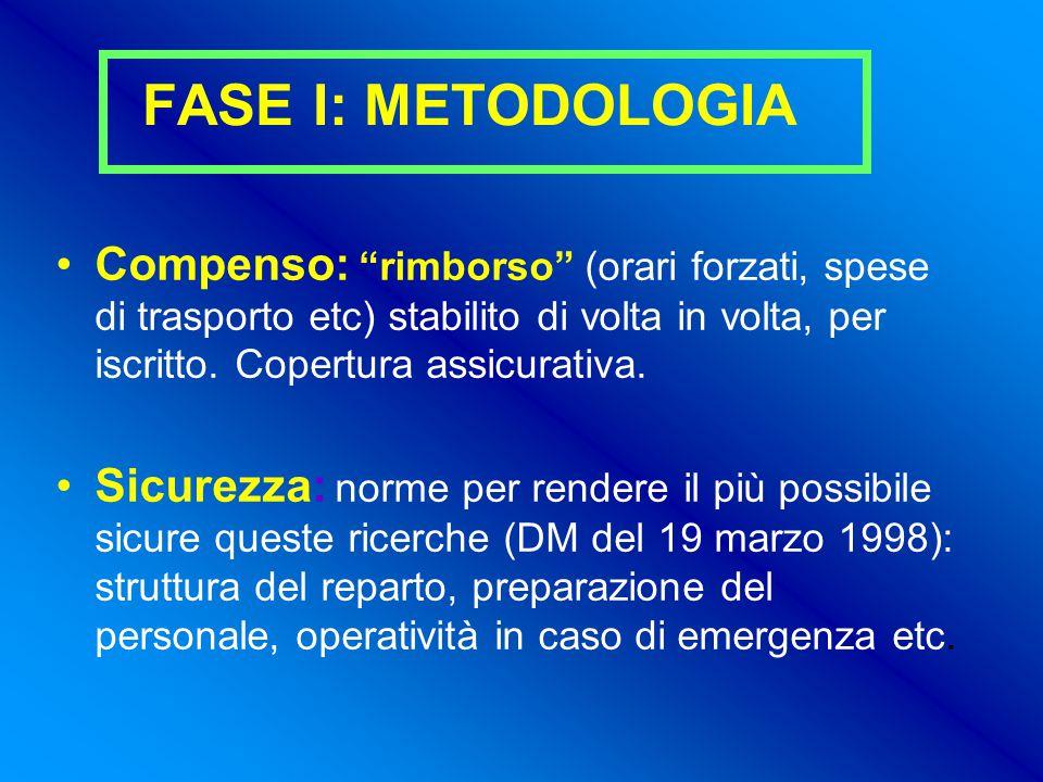 FASE I: METODOLOGIA Compenso: rimborso (orari forzati, spese di trasporto etc) stabilito di volta in volta, per iscritto. Copertura assicurativa.