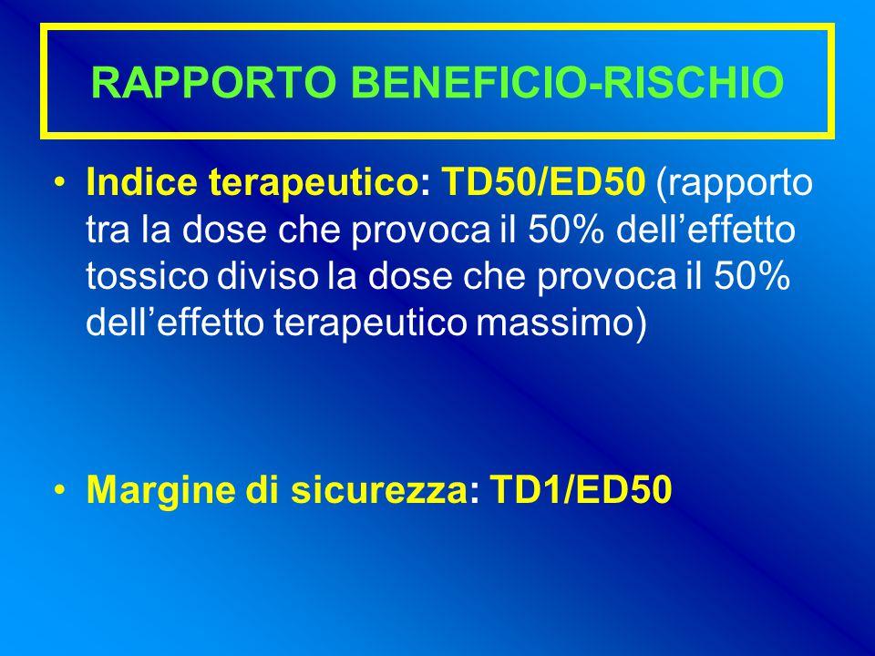 RAPPORTO BENEFICIO-RISCHIO