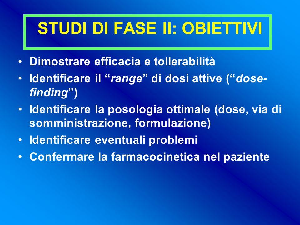 STUDI DI FASE II: OBIETTIVI
