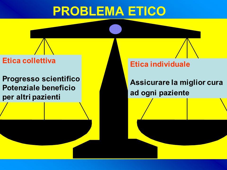 PROBLEMA ETICO Etica collettiva Etica individuale