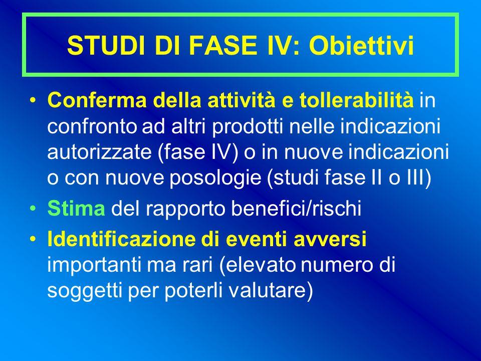 STUDI DI FASE IV: Obiettivi
