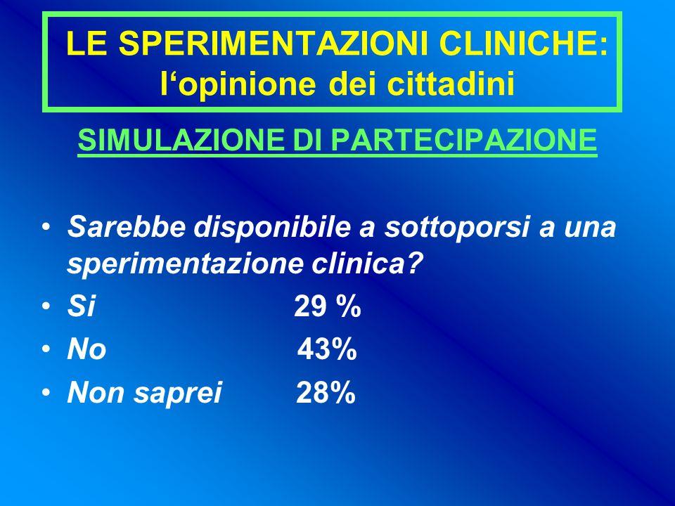 LE SPERIMENTAZIONI CLINICHE: l'opinione dei cittadini
