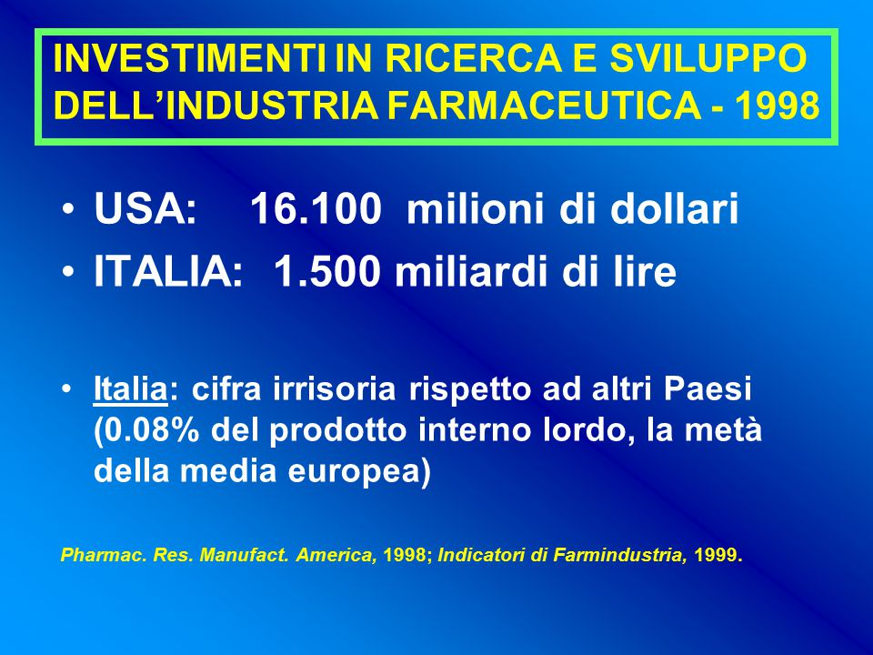 INVESTIMENTI IN RICERCA E SVILUPPO DELL'INDUSTRIA FARMACEUTICA - 1998