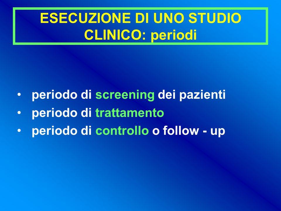 ESECUZIONE DI UNO STUDIO CLINICO: periodi