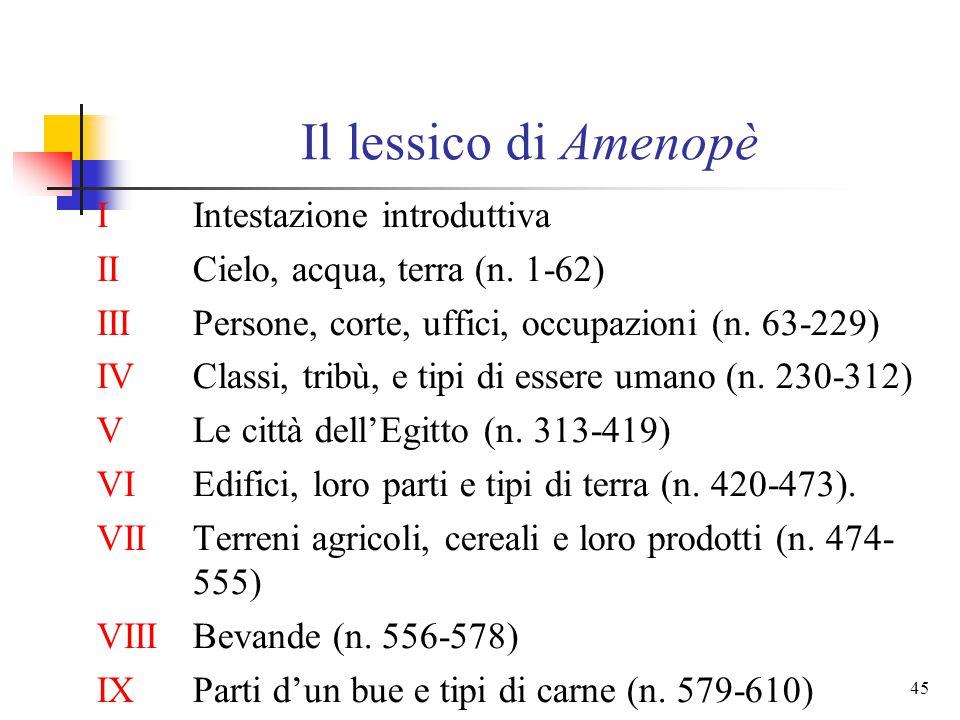 Il lessico di Amenopè I Intestazione introduttiva