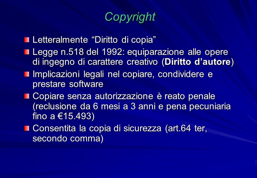 Copyright Letteralmente Diritto di copia