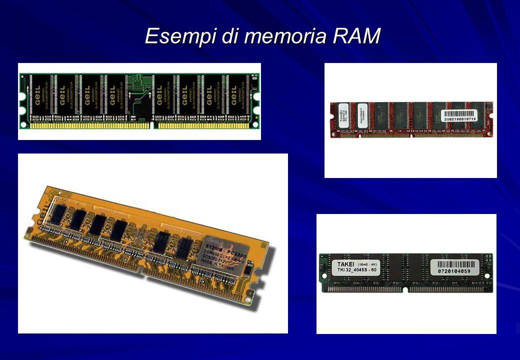 Esempi di memoria RAM