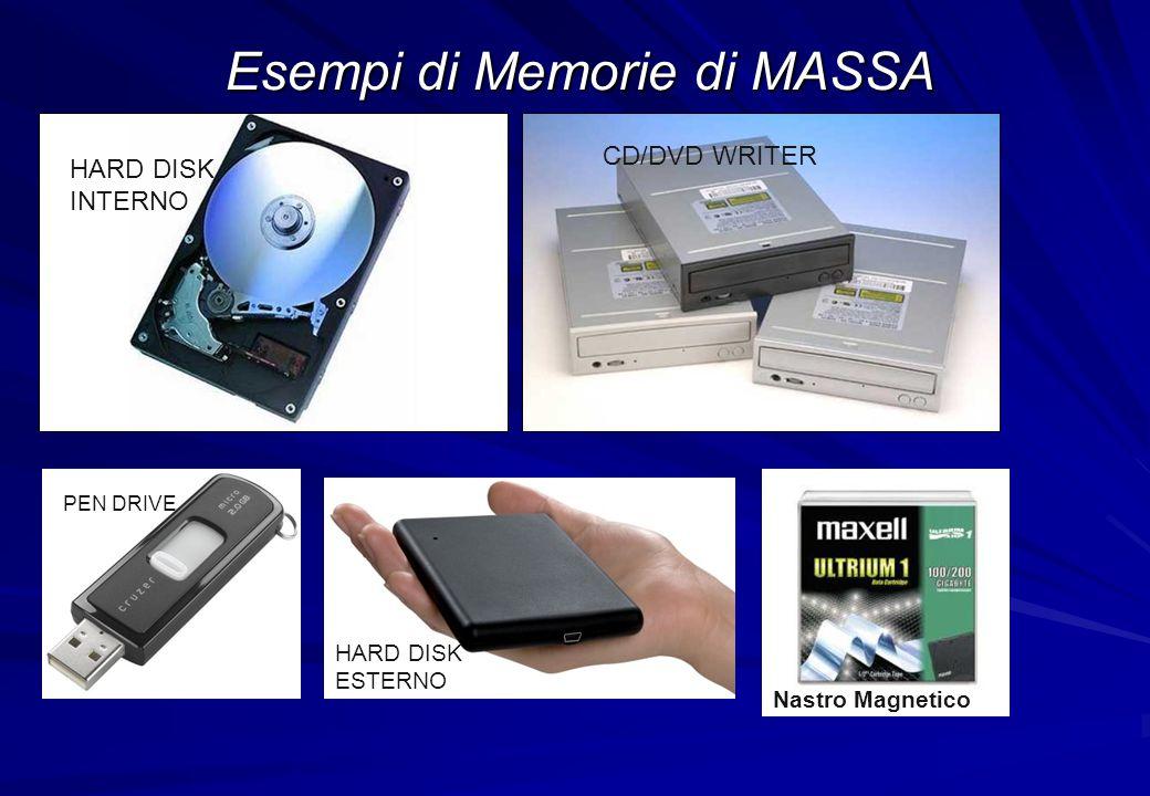 Esempi di Memorie di MASSA