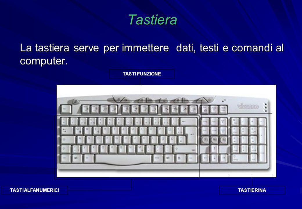Tastiera La tastiera serve per immettere dati, testi e comandi al computer. TASTI FUNZIONE. TASTI ALFANUMERICI.