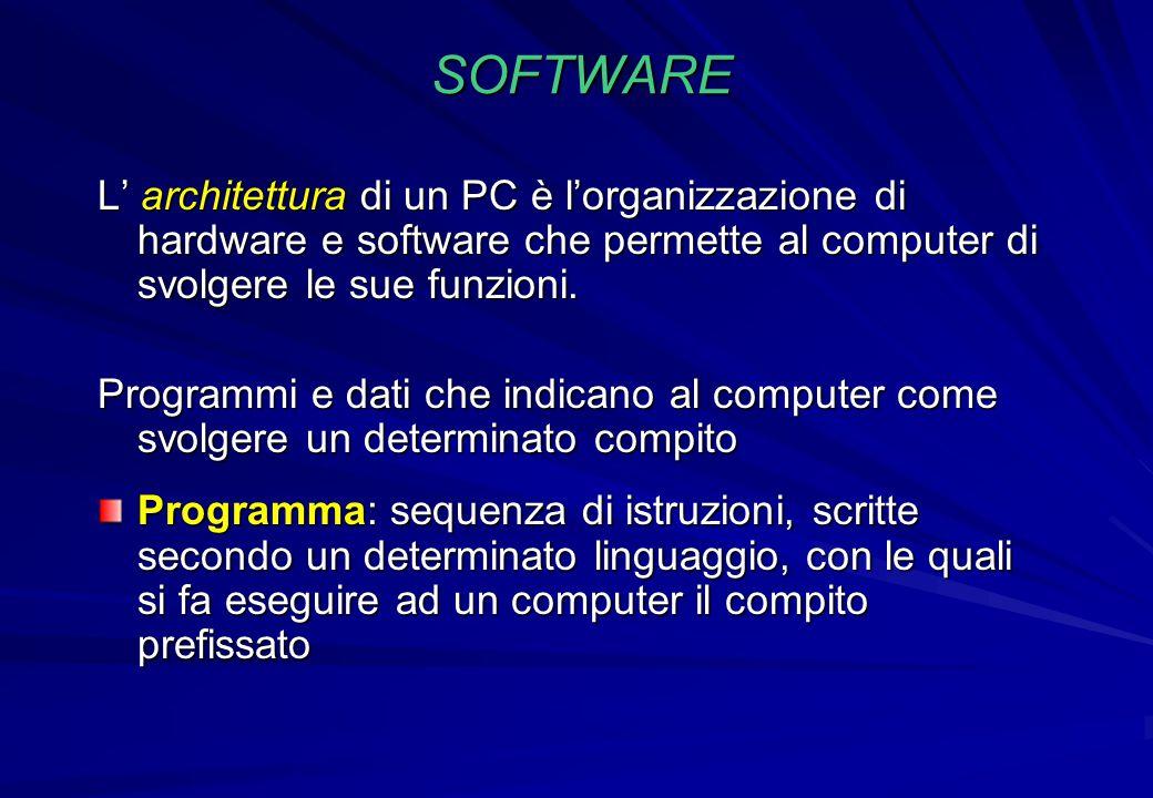 SOFTWARE L' architettura di un PC è l'organizzazione di hardware e software che permette al computer di svolgere le sue funzioni.