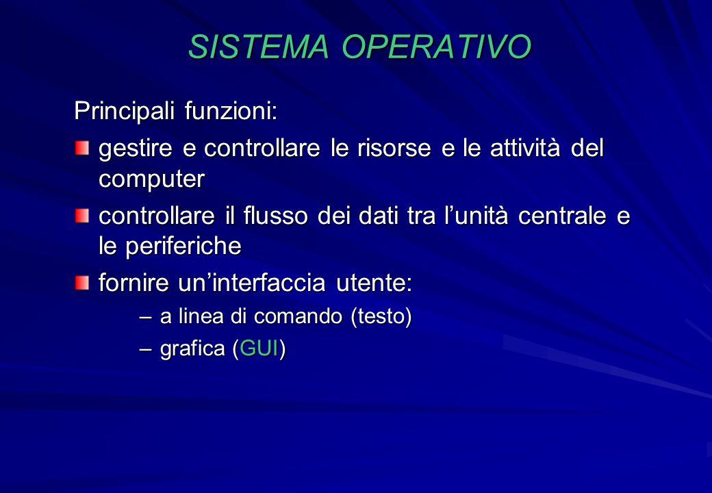 SISTEMA OPERATIVO Principali funzioni: