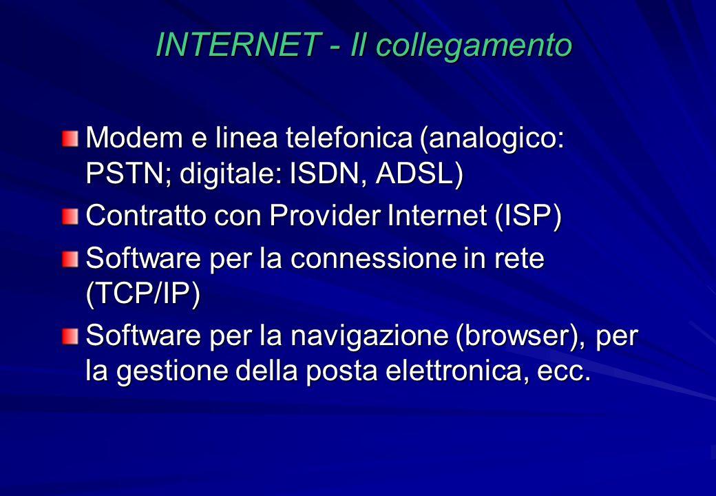 INTERNET - Il collegamento