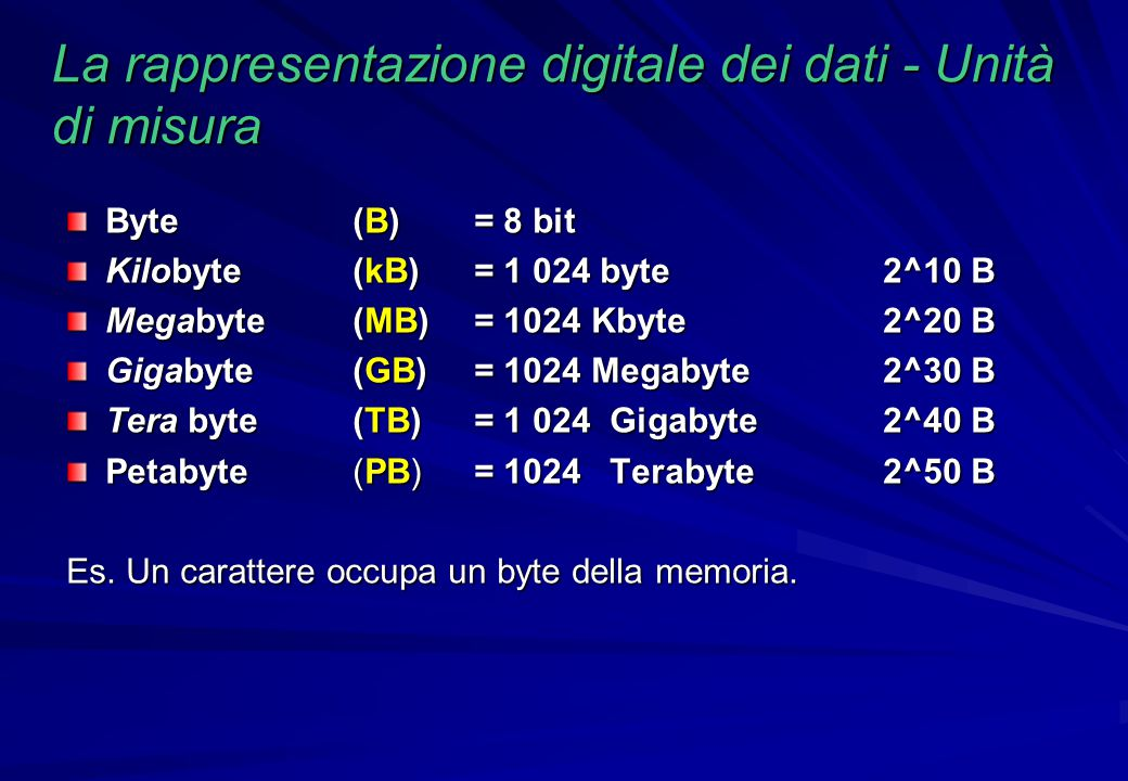La rappresentazione digitale dei dati - Unità di misura