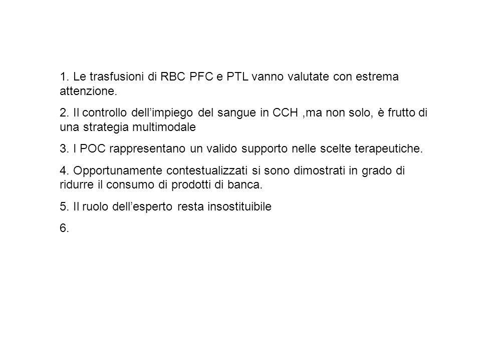 1. Le trasfusioni di RBC PFC e PTL vanno valutate con estrema attenzione.