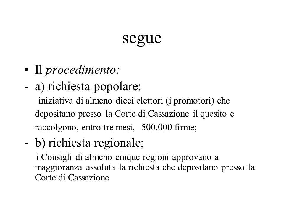 segue Il procedimento: a) richiesta popolare: b) richiesta regionale;