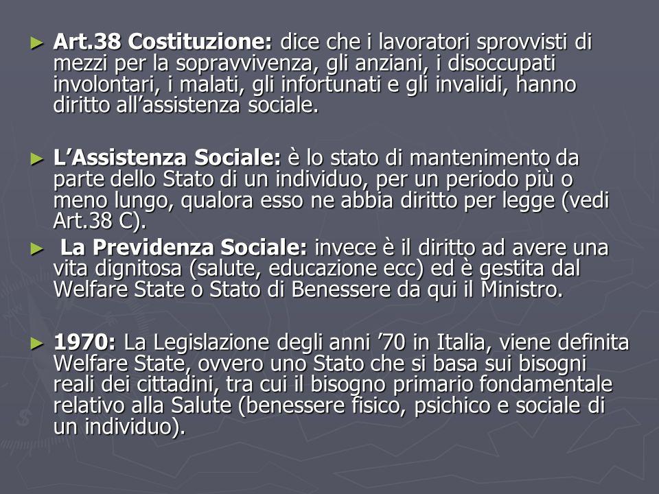 Art.38 Costituzione: dice che i lavoratori sprovvisti di mezzi per la sopravvivenza, gli anziani, i disoccupati involontari, i malati, gli infortunati e gli invalidi, hanno diritto all'assistenza sociale.