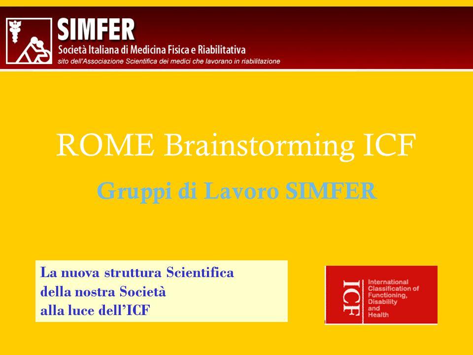ROME Brainstorming ICF