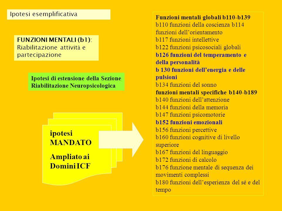 ipotesi MANDATO Ampliato ai Domini ICF Ipotesi esemplificativa