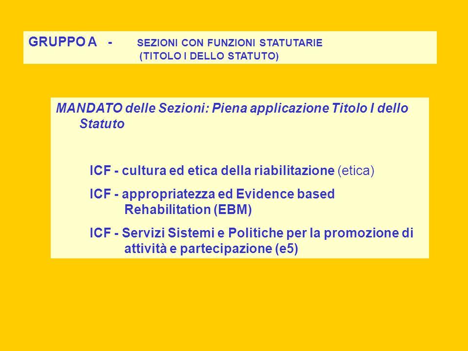 GRUPPO A - SEZIONI CON FUNZIONI STATUTARIE (TITOLO I DELLO STATUTO)