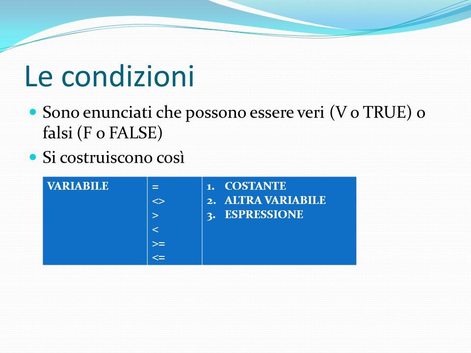 Le condizioni Sono enunciati che possono essere veri (V o TRUE) o falsi (F o FALSE) Si costruiscono così.