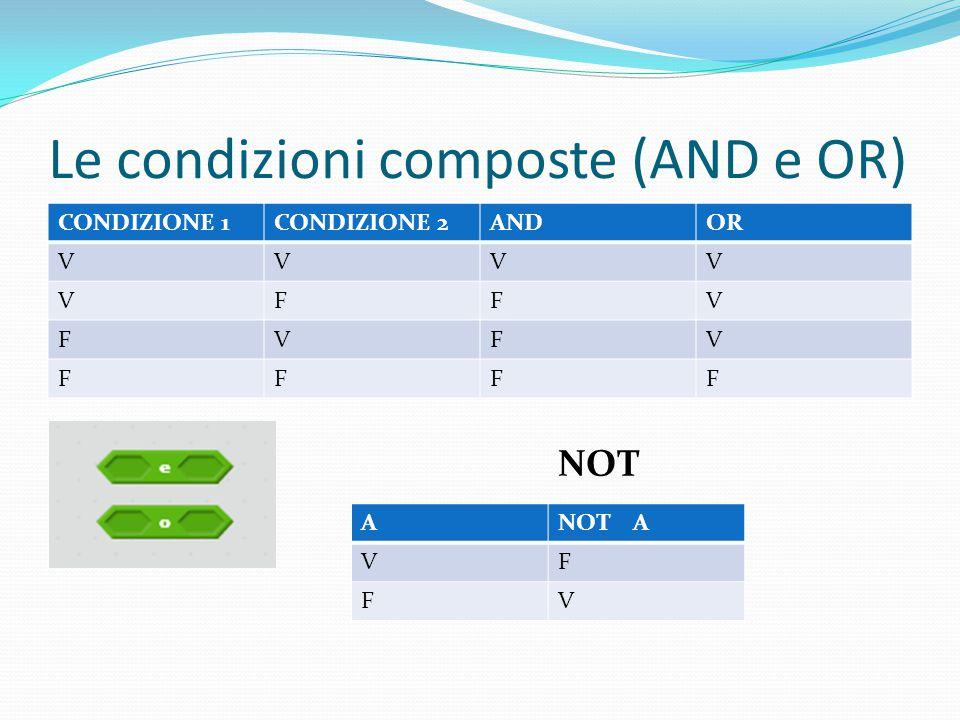 Le condizioni composte (AND e OR)