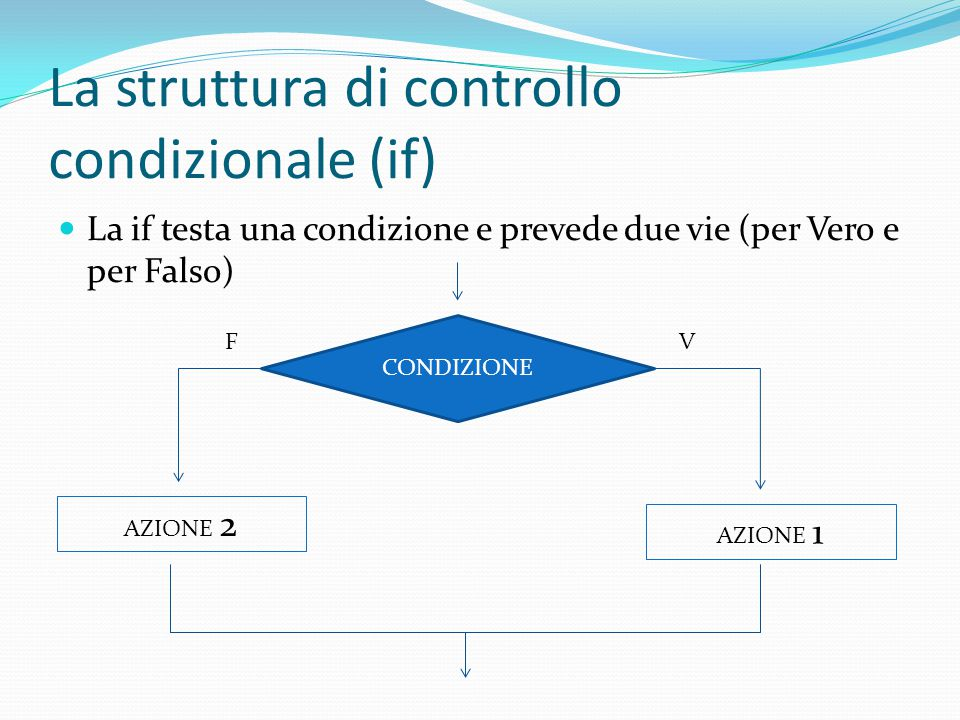 La struttura di controllo condizionale (if)