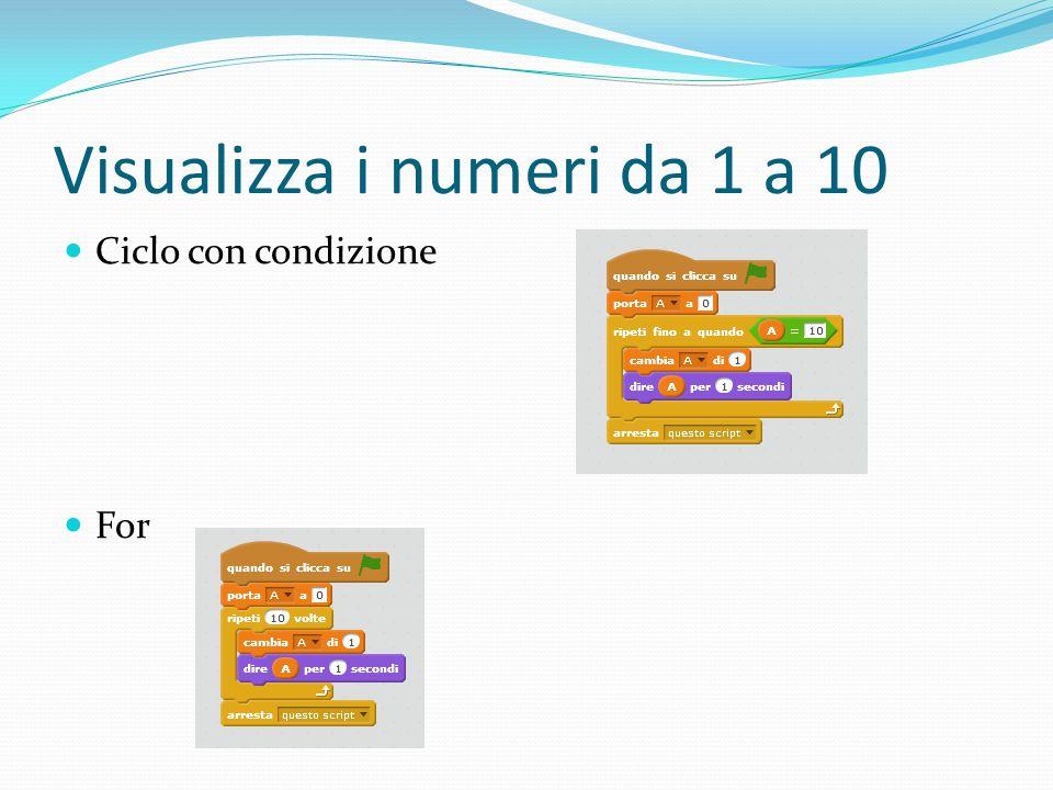 Visualizza i numeri da 1 a 10