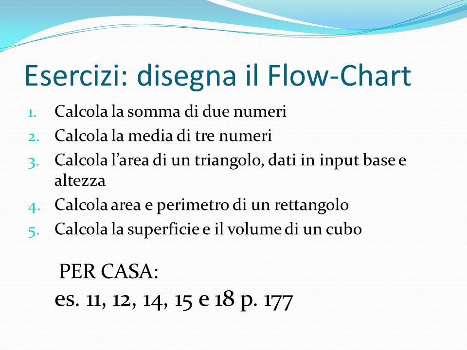 Esercizi: disegna il Flow-Chart