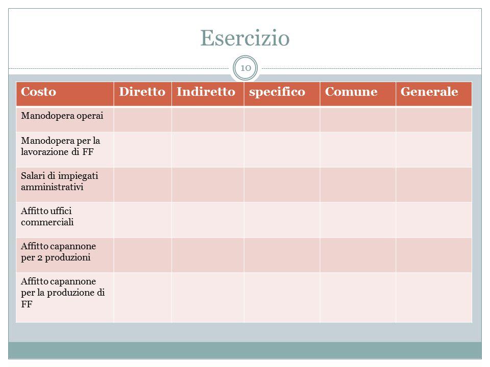 Esercizio Costo Diretto Indiretto specifico Comune Generale